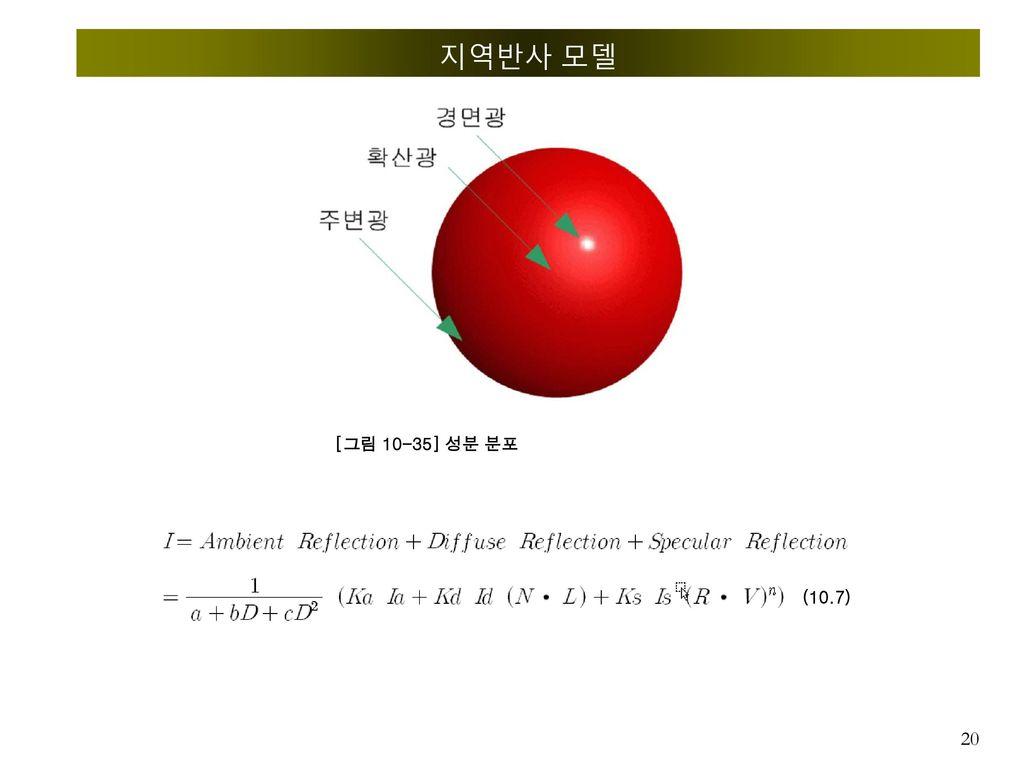 지역반사 모델 [그림 10-35] 성분 분포 (10.7)